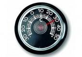 Mekanik Termometreler